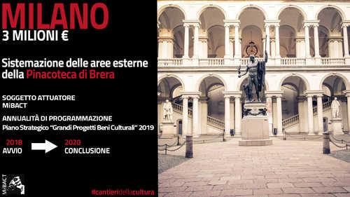 Cantiere della cultura Brera Milano